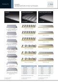 Produktübersicht Fassaden-, Dach- und Deckenprofile aus Aluminium - Seite 4