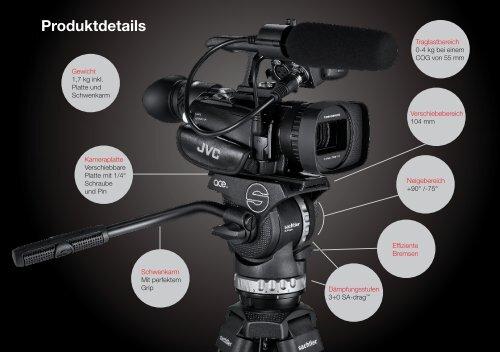 Patentierte SA-dragTM -Technologie - Videocation