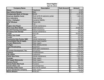 check register june 25 2013 company name description sub