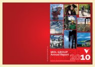 MOL GROUP Annual Report