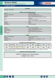 344 HALLE (nur Versionen mit Verschlussglas): CE II 3GD T4 IP65