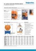IDV Diaphragm valves data sheet - Italprotec - Page 5