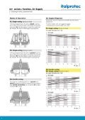 IDV Diaphragm valves data sheet - Italprotec - Page 6