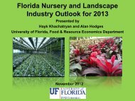 Florida Ornamental Plants Industry Outlook Report - Food and ...