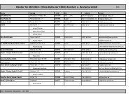 Fachhändler Secur24 - König Komfort- und Rennsitze GmbH