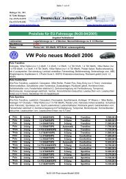 VW Polo neues Modell 2006