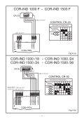 Instruzioni COR IND - Soler & Palau - Page 4