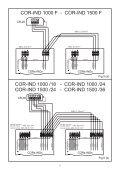 Instruzioni COR IND - Soler & Palau - Page 5