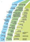 Kestävä kehitys ja ammatillinen koulutus - Edu.fi - Page 4