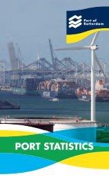 Port Statistics 2008 - Port of Rotterdam