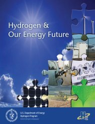 Hydrogen & Our Energy Future