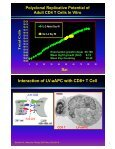 Engineering Artificial Antigen Presenting Cells for Efficient ... - Page 2