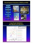 Engineering Artificial Antigen Presenting Cells for Efficient ... - Page 7