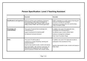 teaching assistant level 3 unit 1 Buy the teaching assistant's handbook: s/nvq level 3 (s/nvq teaching assistants) 1 by louise end-of-unit tests reinforce what.