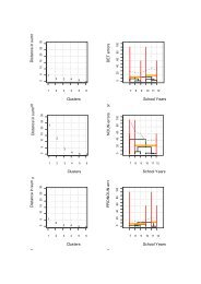 Clusters D is tanc e in s um m School Years D E T e rro rs mm or ...