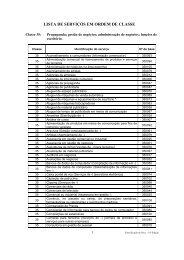 Lista de Serviços em ordem de classe - Inpi