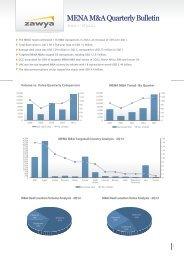 MENA M&A Quarterly Bulletin - Zawya