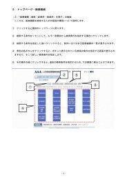 (2)「医療機関(病院・診療所・助産所)を探す」の画面