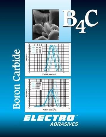 Boron Carbide - Directories