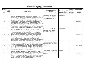 BLO LIST-2011 AC-070 - Elections.tn.gov.in