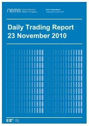 Daily Trading Report 23 November 2010 - EMC