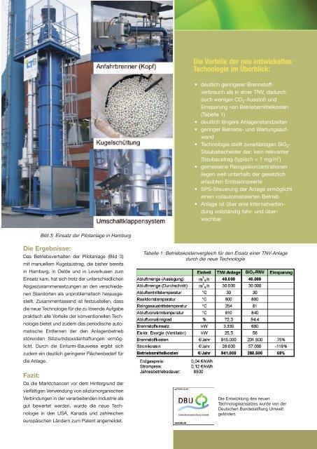 Reinigung von Abgasen mit siliziumorganischen Inhaltsstoffen ...