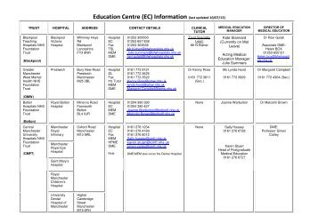 You can download the contact information as a pdf here