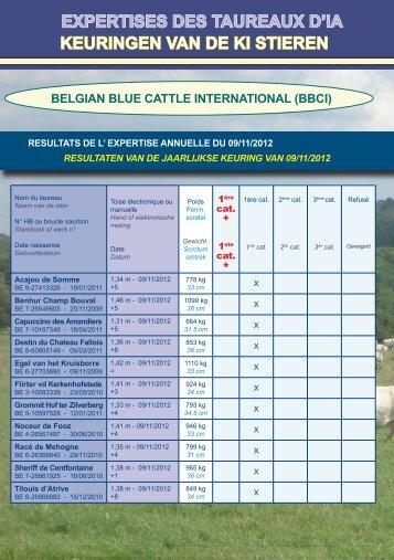 expertises des taureaux d'ia keuringen van de ki ... - Blanc Bleu Belge