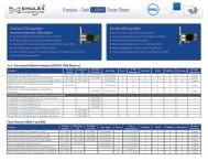Emulex – Dell LATAM Cheat Sheet