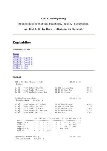 Ergebnisliste - SGV Murr Leichtathletik