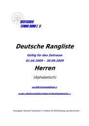 Deutsche Rangliste Herren - 2.Tennis-Point Bundesliga