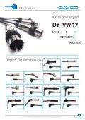 dayco catalogo cabos ignição - Page 4