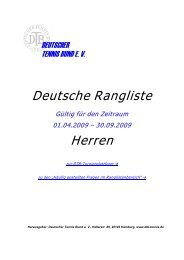 Deutsche Rangliste Herren - 2. Tennis-Point Bundesliga
