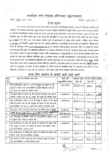 Tender Notice from Nagar Panchayat, Aurangabad