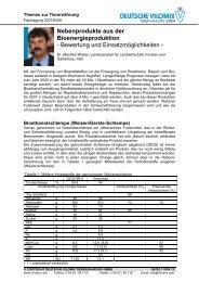 Nebenprodukte aus der Bioenergieproduktion - Deutsche Vilomix ...