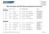 BSV-Landeskader 2012/2013 Skisprung/ Nordische Kombination
