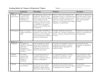 Book report rubric   Writing a paper in apa  th edition format