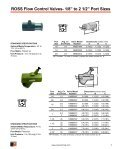 ROSS FLOW CONTROL VALVES - Page 3