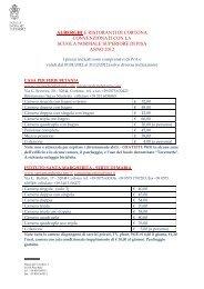 ALBERGHI E RISTORANTI DI CORTONA anno 2012