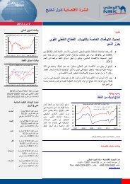 02 ابريل 2012 - National Bank of Kuwait