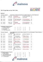 B-Jugend… - SV Viktoria Preußen 07