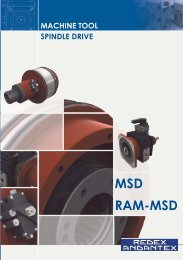 MACHINE TOOL Spindle Drive
