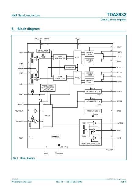 TDA8932 Class-D anfi devresi audio amplifier - 320Volt