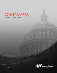 2010 BAA/ARRA - Access Hardware Supply