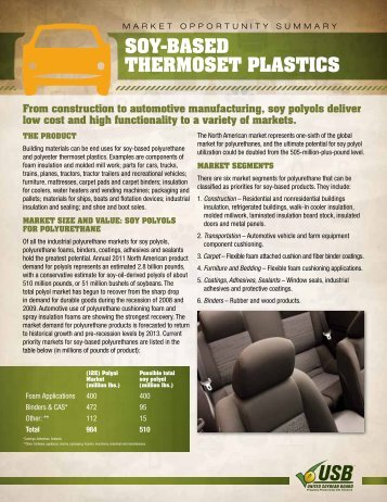 Soy-BaSed TherMoSeT PlaSTicS - Soy New Uses