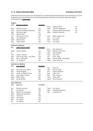 1.1.4. Teams (docentenlijst) - Stanislascollege