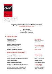 Organigramme fonctionnel des services - Ville de Creil