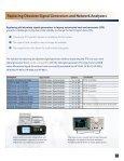 Test Instrumentation Short-form Catalog - Microwave Journal - Page 7