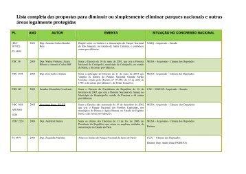 Lista completa das propostas para diminuir ou simplesmente ...