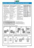 Snäckväxlar BSV - BEVI - Page 3